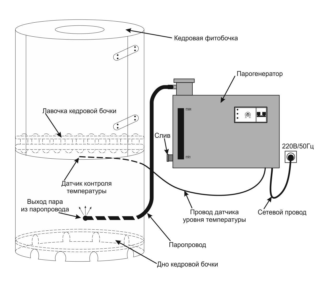 парогенератор 1.6 КВт Россия схема установки