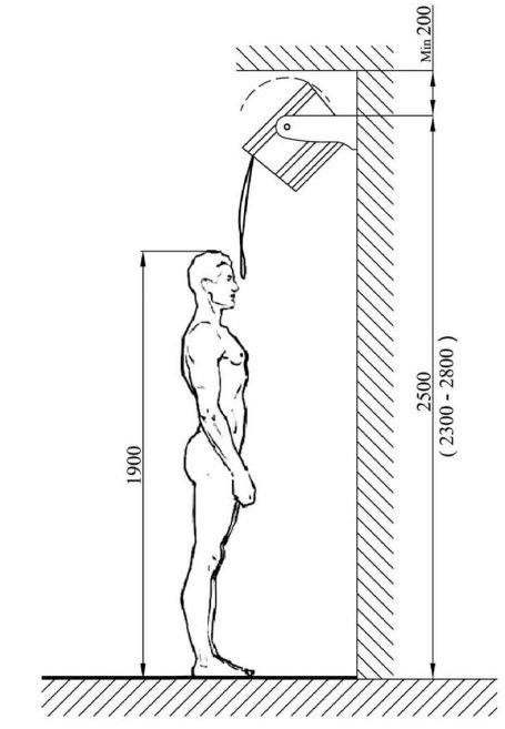 установка обливного ведра - схема